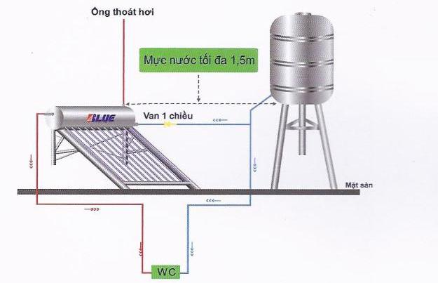 sơ đồ lắp đặt máy nước nóng năng lượng mặt trời