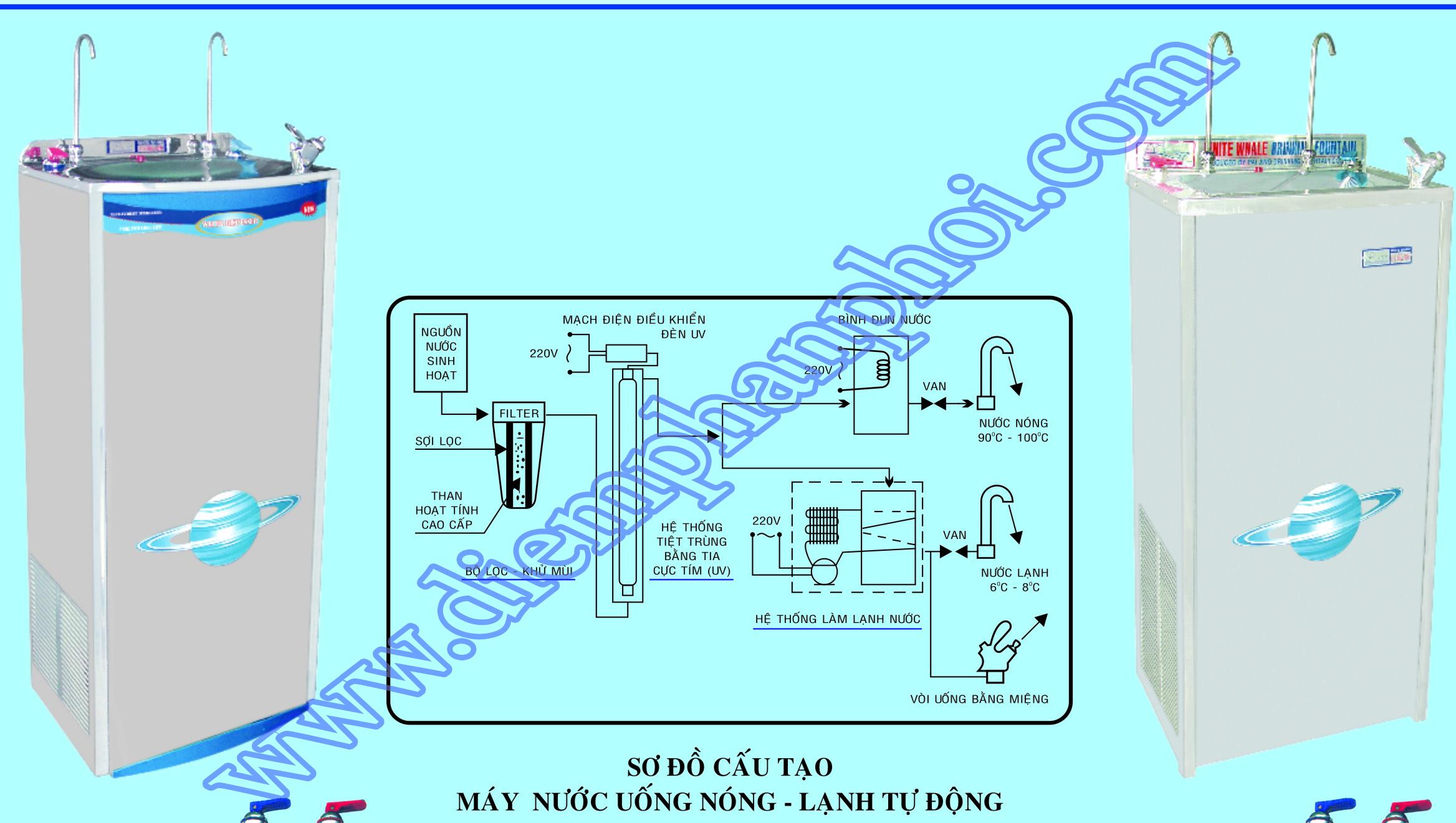 máy nước uống nóng lạnh ww-AU01